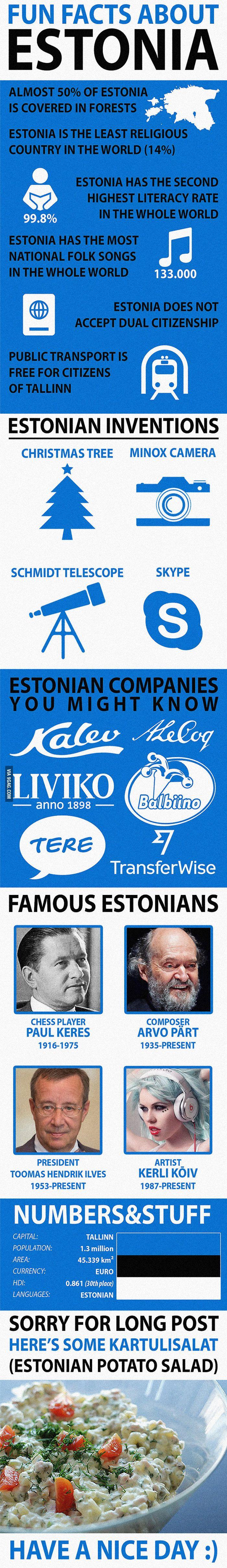 Fun Facts about Estonia