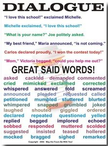 """Dialogue in story writing is often a very difficult task for young students to master.  This poster gives some examples of correct useage and also offers a large vocabulary selection of alternatives to """"said"""". Your students can liven up their creative writing greatly with this great reference poster."""