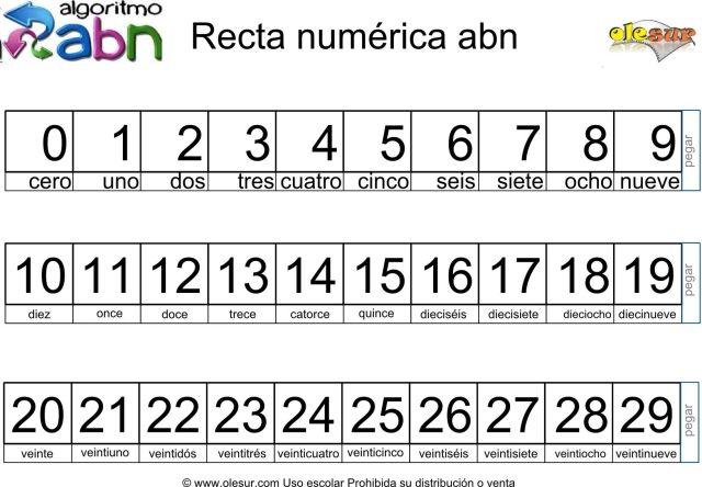 recta-numerica-abn                                                                                                                                                      Más