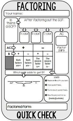 Factoring template