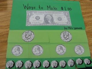 Foldable to show how coins add up to a dollar.