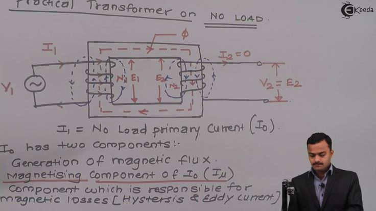 Learn Single Phase Transformer Online | Practical transformer on No Load...