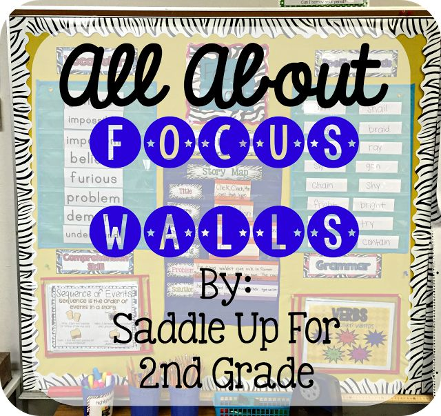 Focus Walls are a display to use in your classroom to show the skills you are…