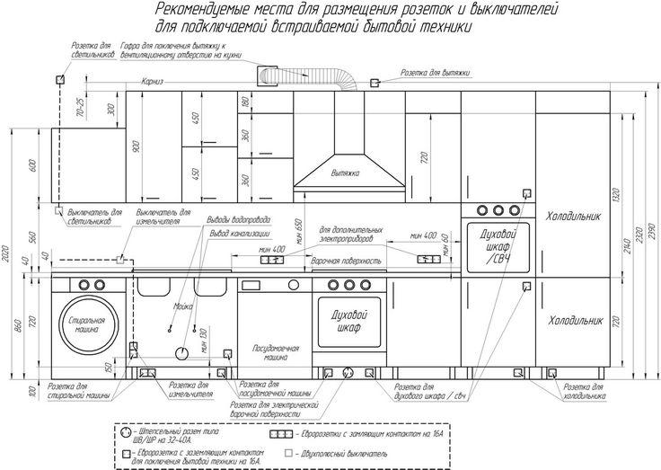 Размеры гарнитура влияют и на то, как будут располагаться розетки в помещении