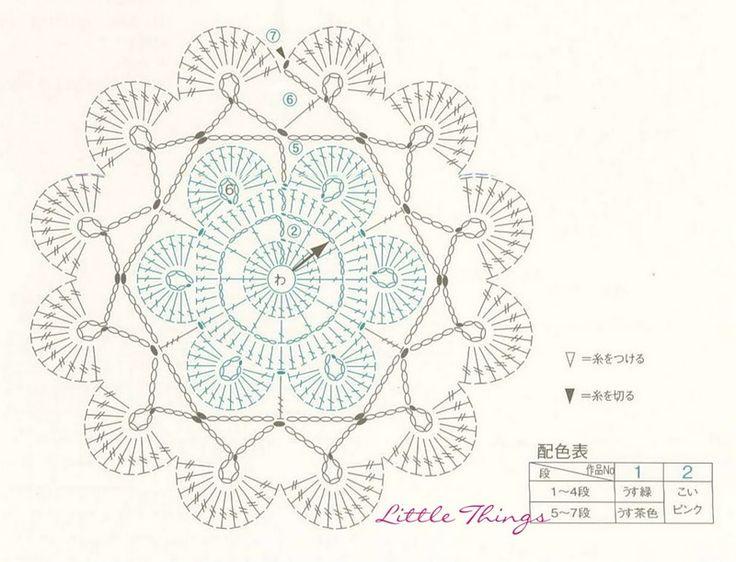 12-petal circle. pattern for: http://pinterest.com/pin/149041068888723550/: Crochet Diagrams, Crochet Motif, Crochetmotif, Granny Squares, Quaver, Doilies Patterns, Crochet Patterns, Crochet Doilies, Sandra Ponto