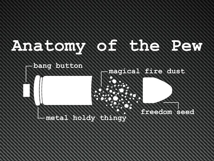 Park Art|My WordPress Blog_Anatomy Of A Pew Sticker