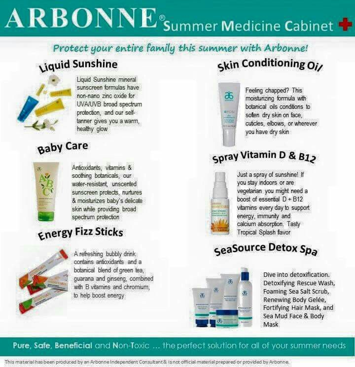 how to place an arbonne client order
