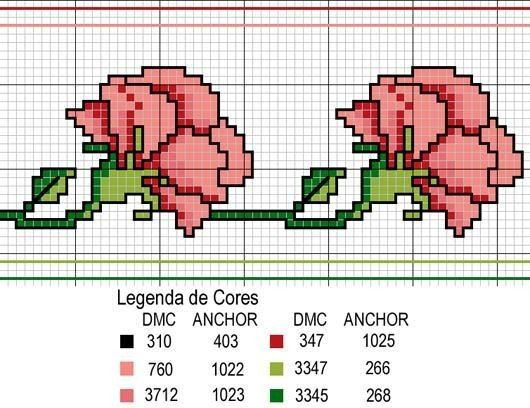 fleur - flower - oeillet - point de croix - cross stitch - Blog : http://broderiemimie44.canalblog.com/