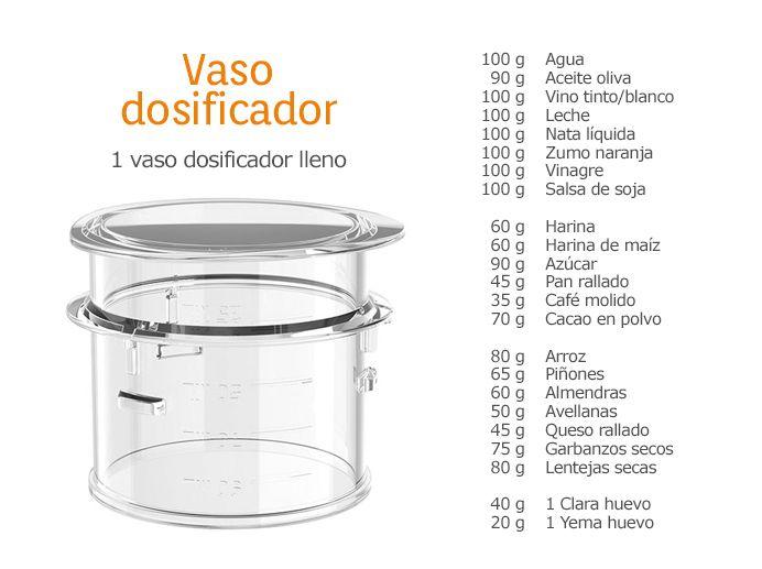 A tu medida - Robot de cocina Mycook