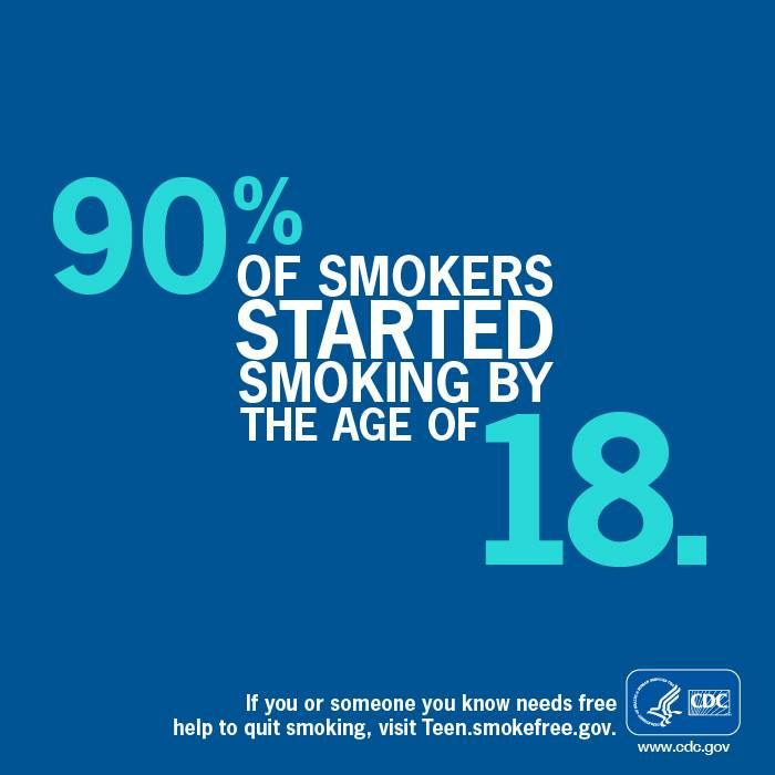 43 best Tobacco Facts images on Pinterest