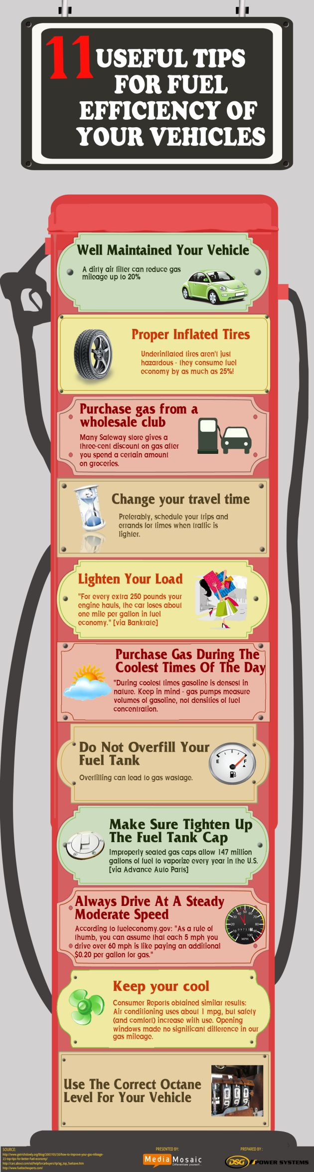 11 Useful Tips for Fuel Efficiency of your Vehicals (infographic)