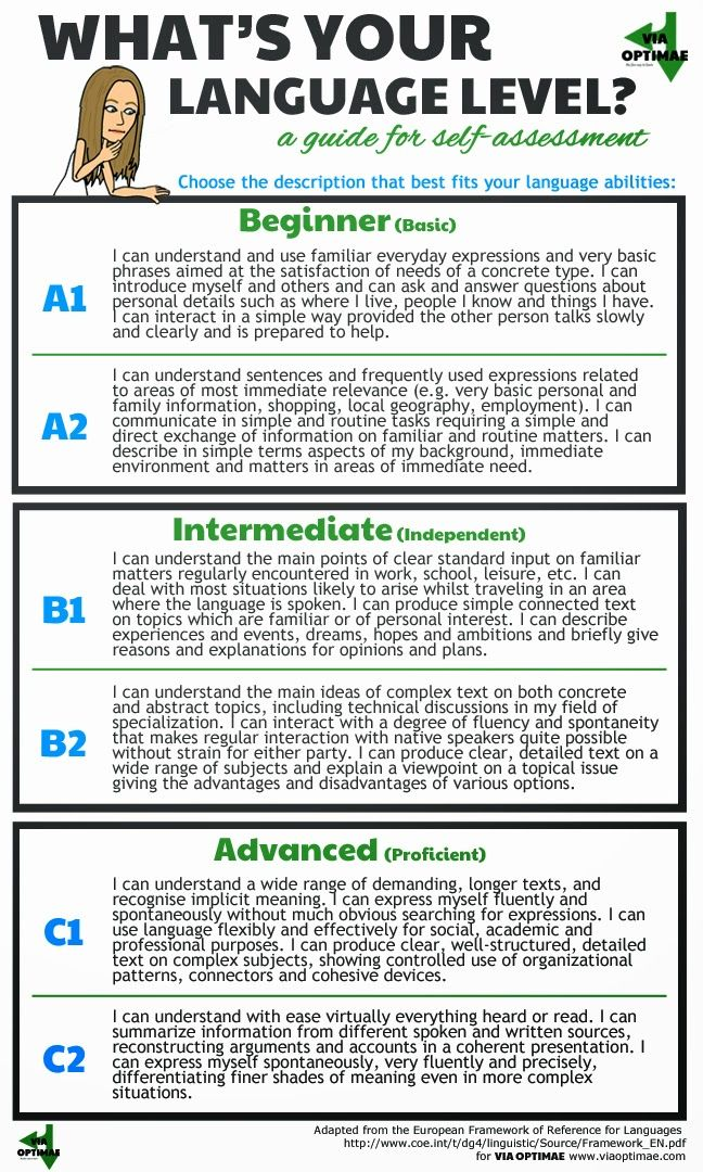 17 beste ideer om teach yourself spanish p pinterest spansk og whats your language level a guide for self assessment based on the european solutioingenieria Image collections