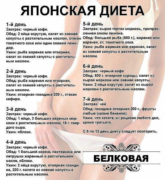 Таблицы для похудения эффективные