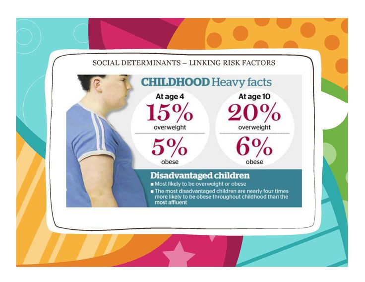 Social determinants - childhood obesity