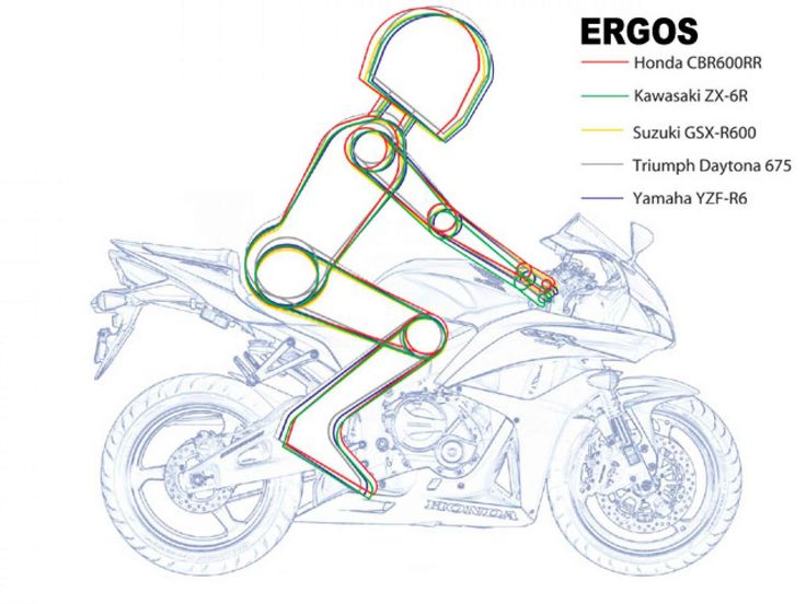 146_0807_34_z+2008_middleweight_shootout+ergonomics.jpg (2000×1500)