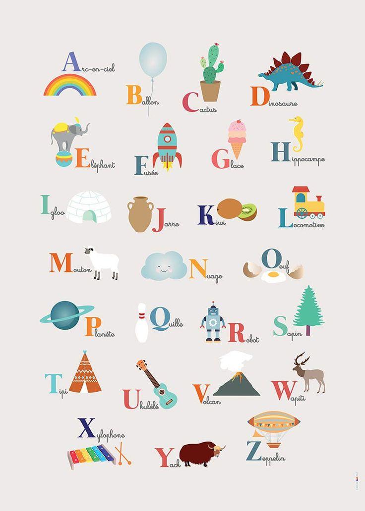 Poster Géant plastifié : ABCdaire | Apprendre l'alphabet ...