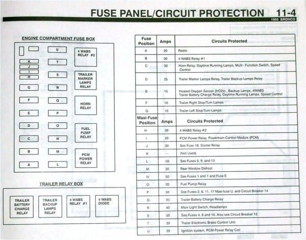 1999 ford expedition fuse box 1999 ford expedition fuse box diagram diagram 1999 ford expedition fuse box guide 1999 ford expedition fuse box diagram