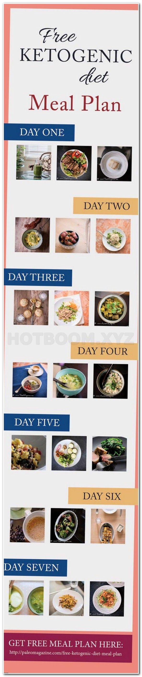 7-Day Mayo Clinic Diet