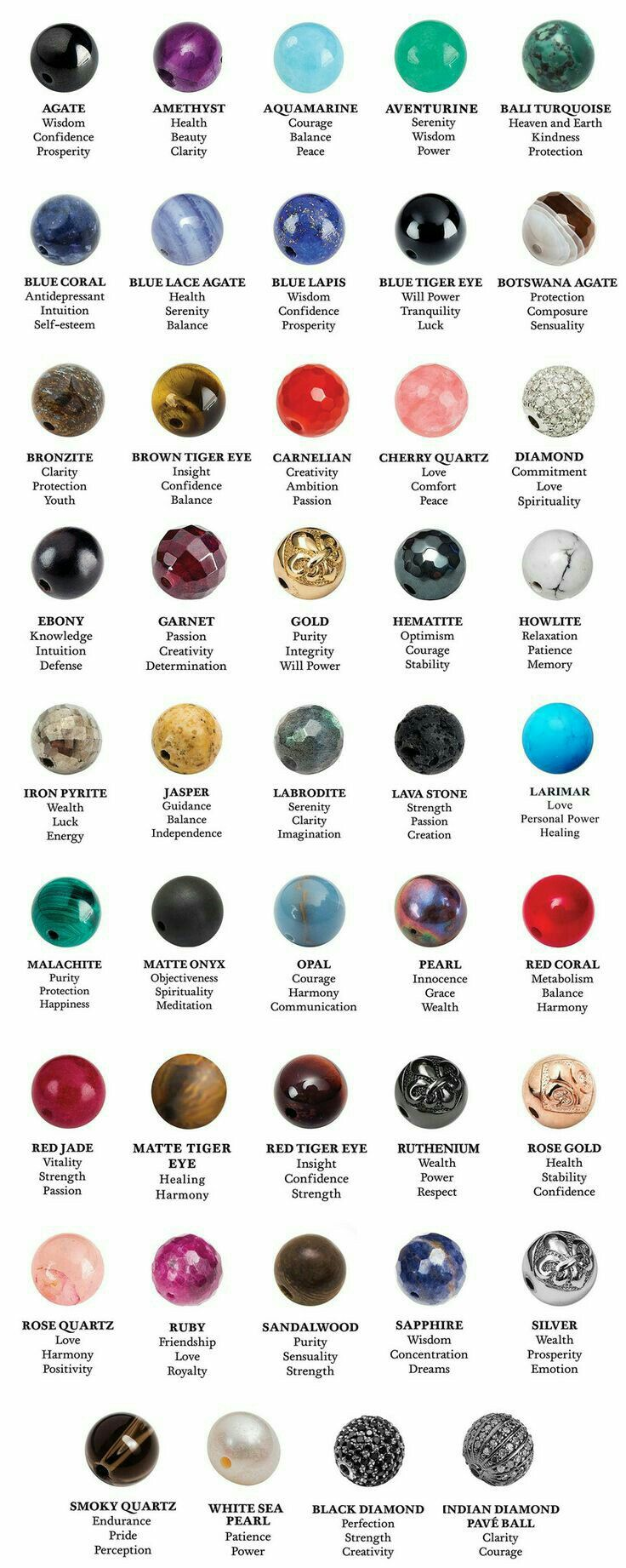 Power stone and gemstone jewelry meanings.