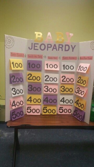 Baby Jeopardy Board Game! The categories: Baby Babble, Finish the Song, Baby Bag, Baby Animals, Nursery Rhyme Mishaps. Great game to play for any age!