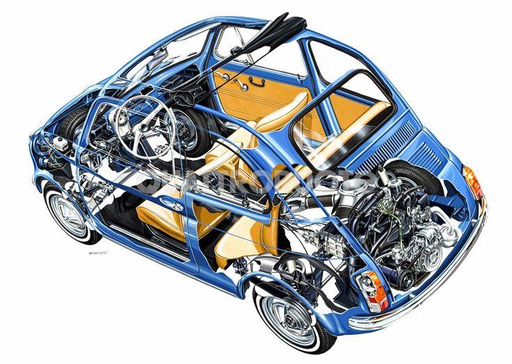 SKETCHES FIAT 500 - Cerca con Google <| 65,14´,1,2´ !... jap  https://de.pinterest.com/pin/311944711670426990/ https://de.pinterest.com/kaz5000/fiat500/