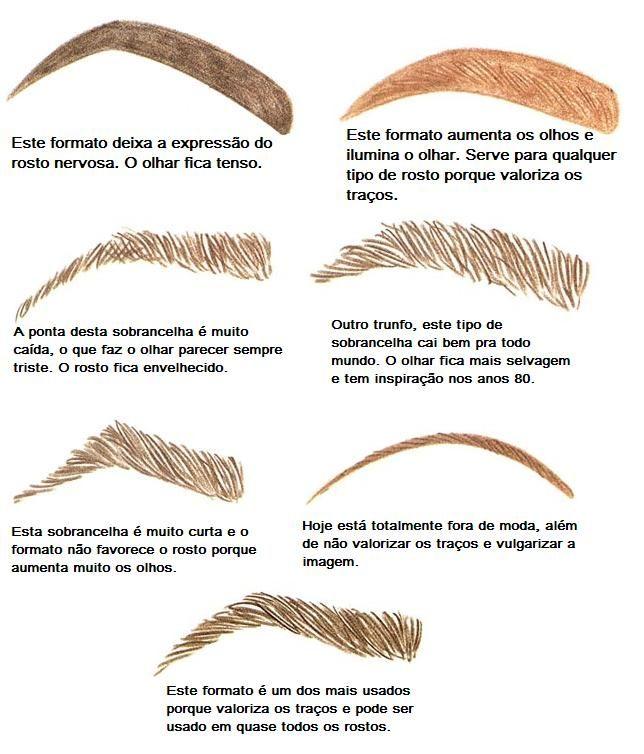 Tipos de sobrancelhas para cada formato de rosto. #adorooooo