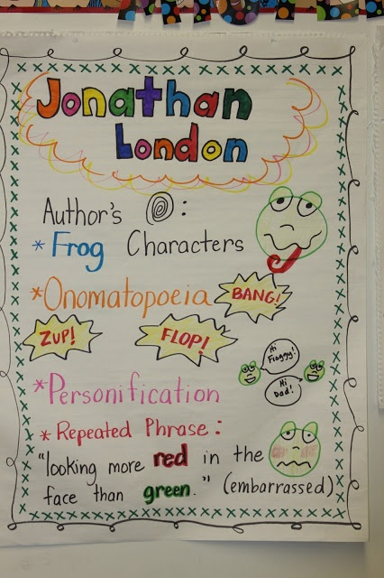 Jonathan London Author Study anchor chart - froggy books