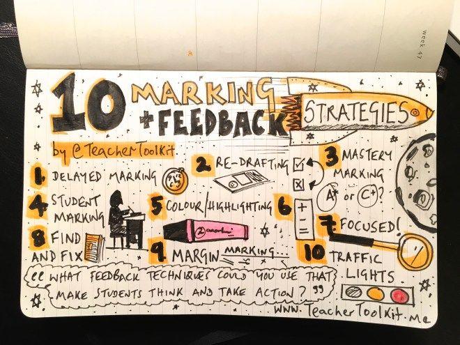 10 Marking and Feedback Strategies | @TeacherToolkit