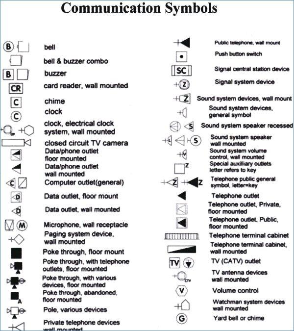 Schematic Symbol Legend WIRING INFO •Pinterest