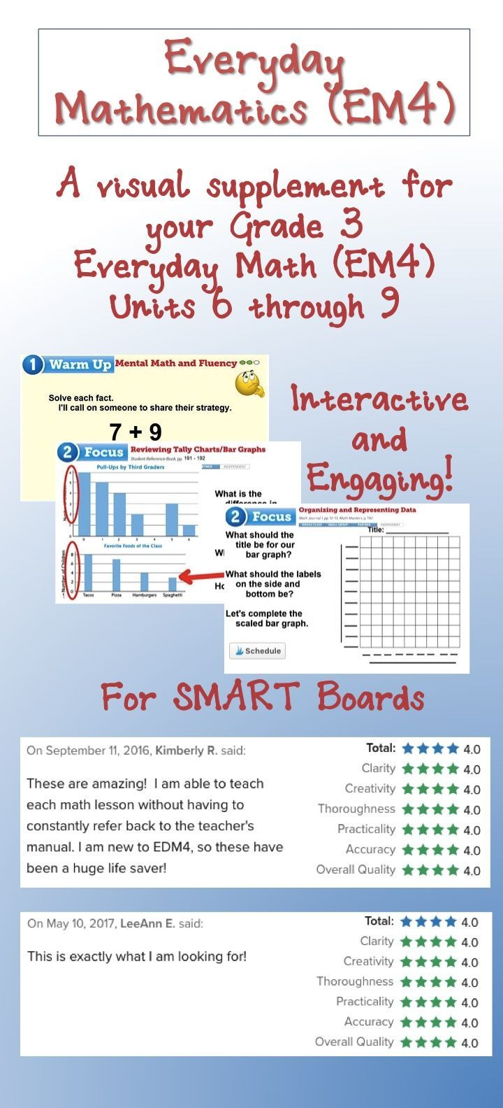 Everyday Mathematics EM4 - 3rd Grade -  SMART Board visual supplement. If you want to put something on your SMART Board that you can be proud of, that will engage the students, and will make your teaching even more fun and easy, then this is the complete