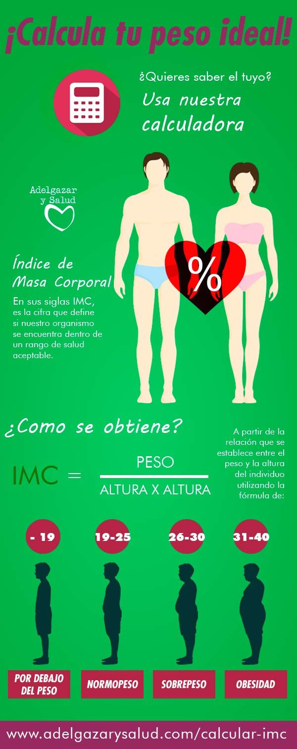 infografia que explica como calcular el imc