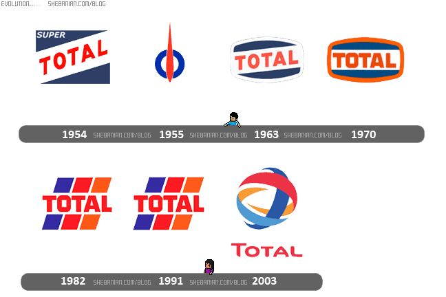 How to Spot a Cheap Logo Design - Don't Buy Cheap Logos ...