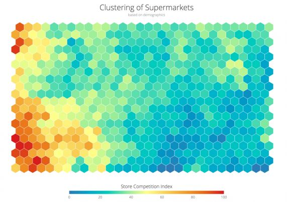 A heatmap of a Self Organizing Map (machine learning technique to cluster data) with a smooth color legend