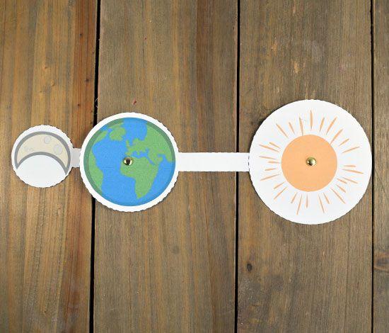 Le Soleil, la Terre et la Lune / Blog Coloriages, Activités manuelles, Jeux, Histoires pour enfants