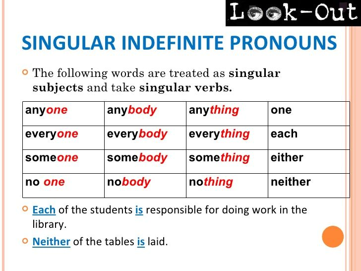 indefinite pronouns | LearnEnglish - British Council
