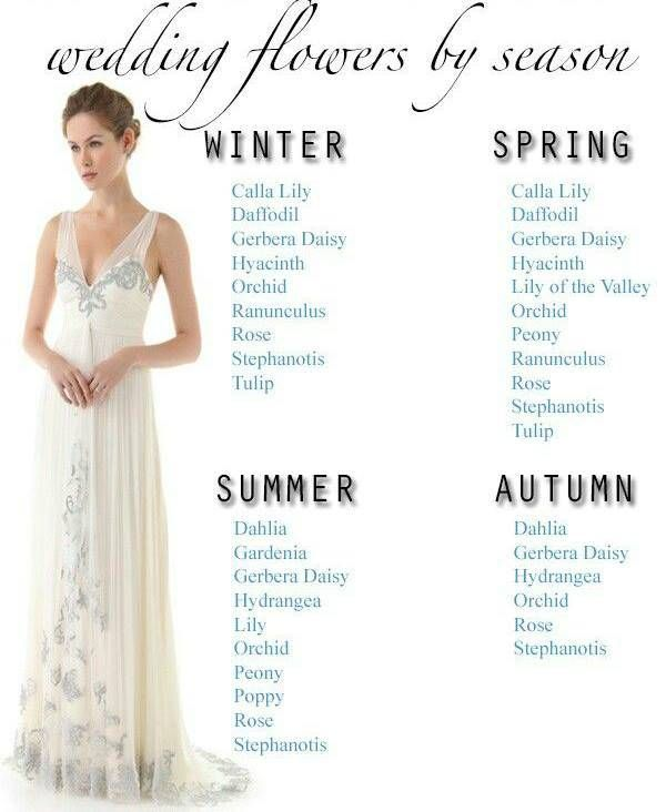 Events by L would like to share this list of wedding flowers by season for all of our brides to be!