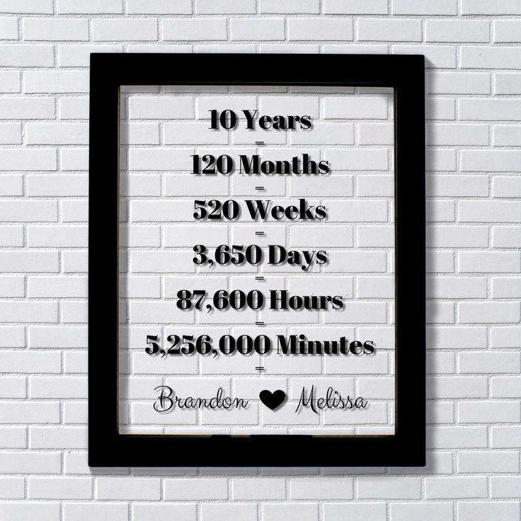 10 Year Anniversary Floating Picture Photo Frame - Custom Names - Ten Years Gift - Months Weeks Days Hours Minutes