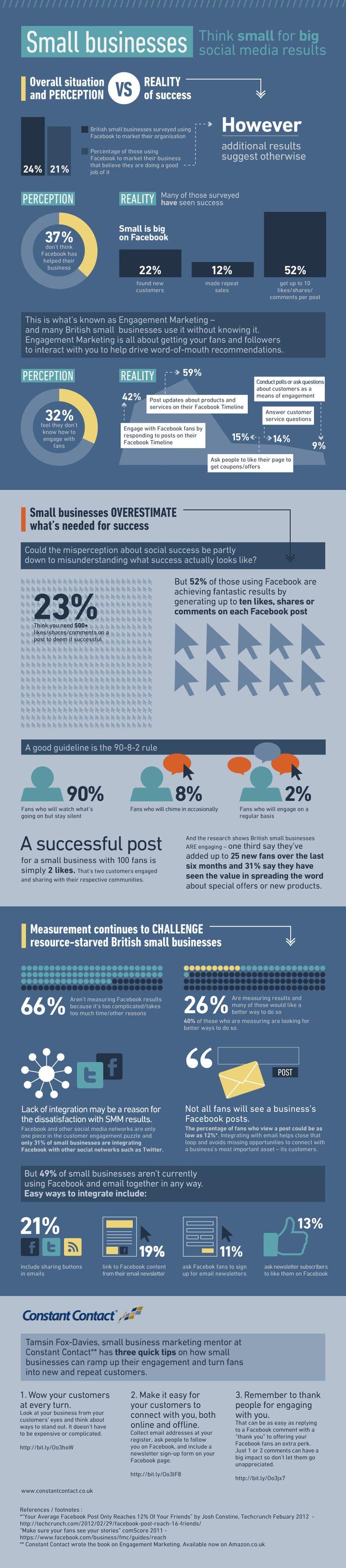 Las pymes y el Social Media #infografia #infographic #socialmedia