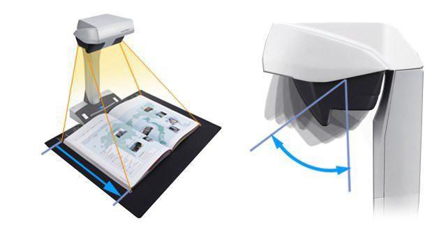 ScanSnapIT SV600 Fujitsu che permette di acquisire i documenti senza alcun contatto con lo scanner. Basta premere un solo tasto o sfogliare la pagina per scansionare qualsiasi tipo di documento rilegato fino al formato A3 ed oggetti in 3D