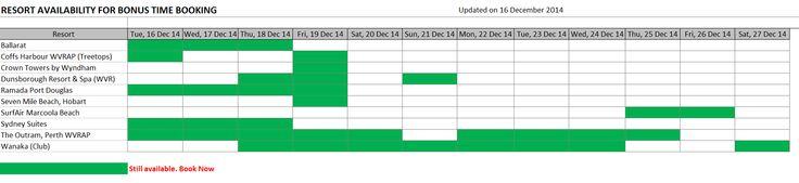 Bonus Time availability for 16 Dec 2014.