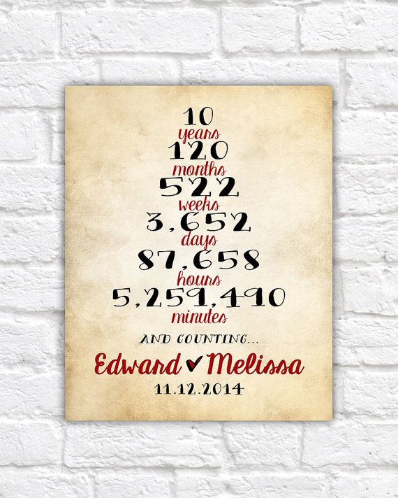 Anniversary Gift Custom Art, One Year, 1st Anniversary, Ten 10 year Anniversary, Tenth Anniversary, Gift for Husband, And Counting Countdown