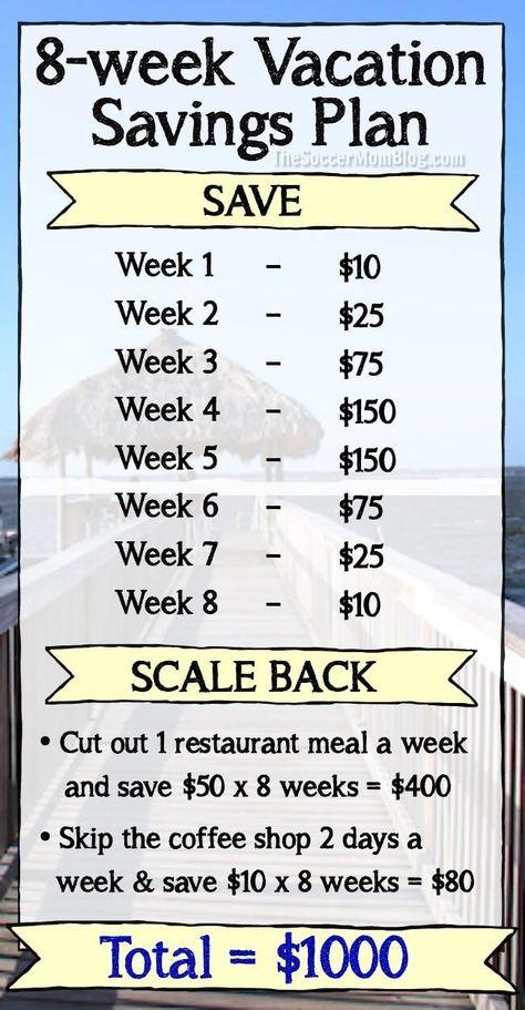 8-wöchiger Sparplan für den Urlaub, um $ 1000 schnell zu sparen