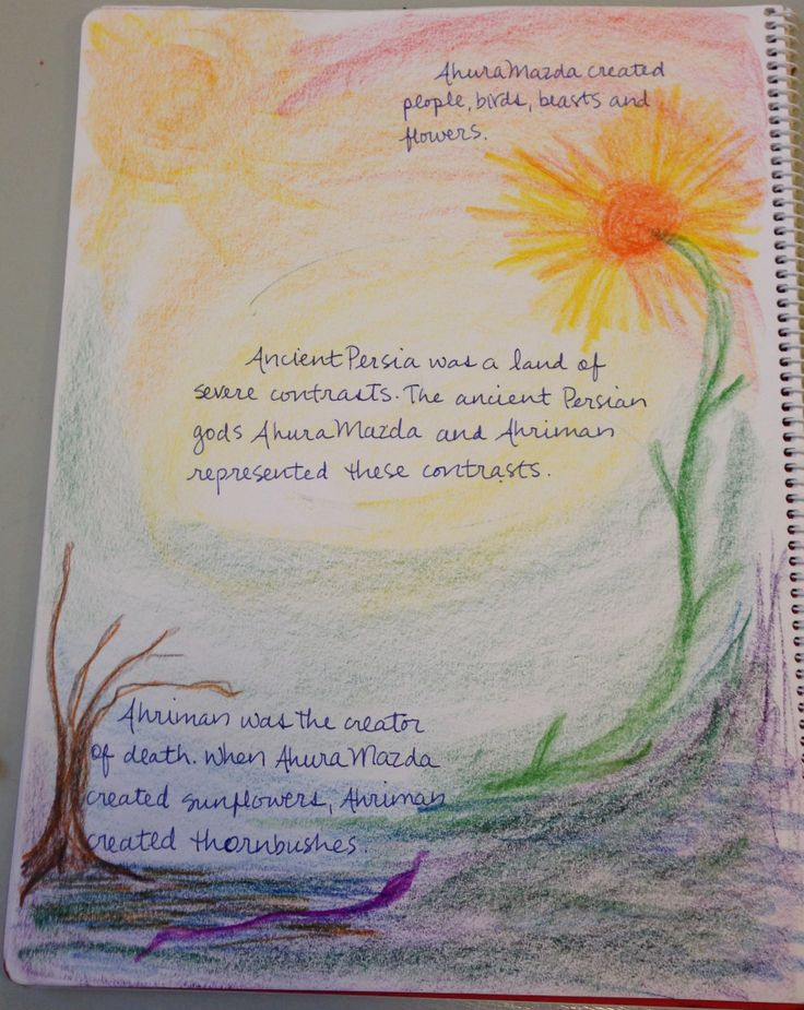 This was a main lesson book page in our Persia block.