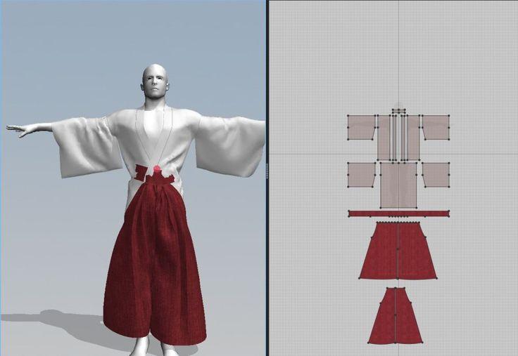 marvelous designer molds - Pesquisa Google