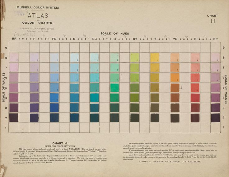The Munsell color system was developed by art professor Albert Munsell as a way to chart color based on hue, value, and chroma. Its basis in human perception measured in a systematic way might be why...