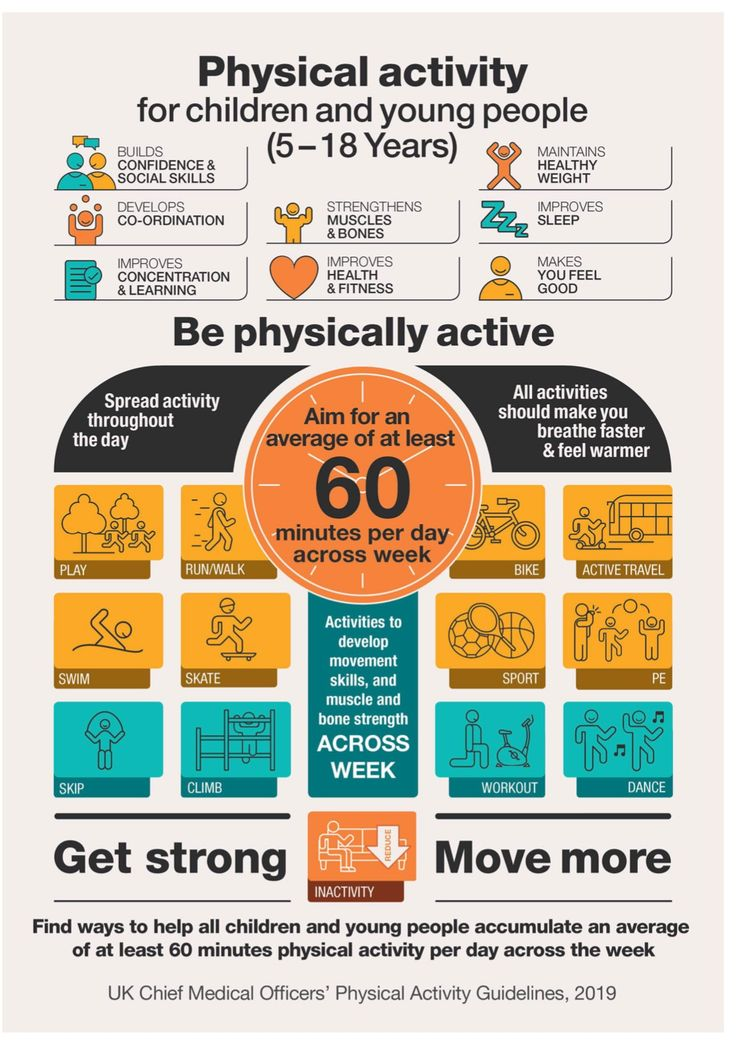 Pin by Obesity UK on Get Moving! in 2020 Physical