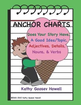Anchor Charts-Story Elements, Adjectives, Details, Ideas. $
