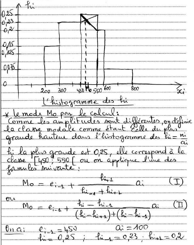 Examen Corrige Statistique Descriptive 2014 2015 1cours Cours En Ligne In 2021 Sheet Music Descriptive Math