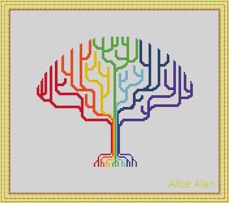 Rainbow tree  abstract pattern for decorative от HallStitch