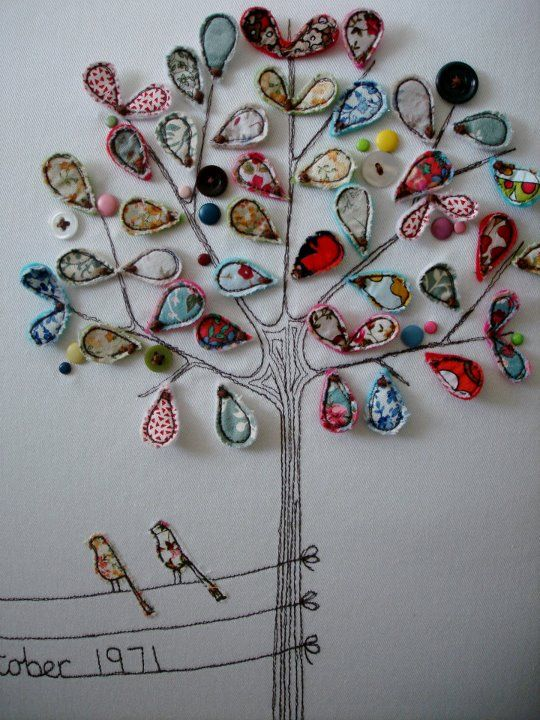 Scrappy Fabric Tree [Supercutetilly] Love this! This could be magnets on small part of wall